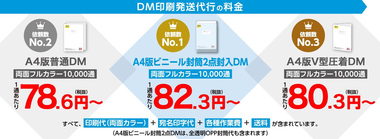 DM(ダイレクトメール)の印刷・発送代行!業界最安値に挑戦!